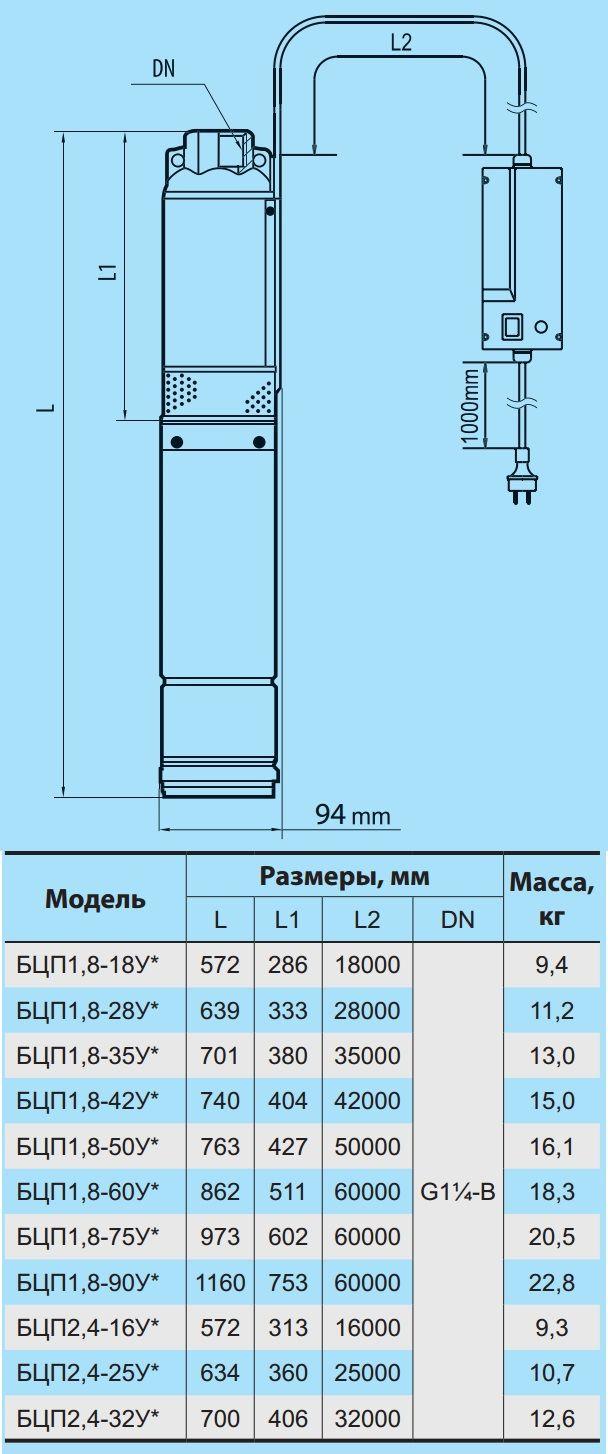 Габаритные размеры насоса БЦП 1.8-42У
