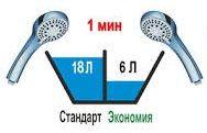 Насадка на душ Shower-6